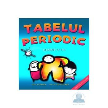 Tabelul periodic 973-717-233-4