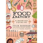 Food Anatomy (Storey Publishing)